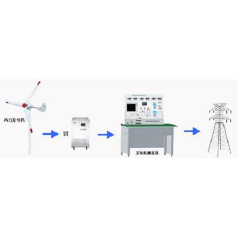 1KW永磁风力发电机并网实验系统